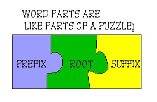 Word Parts - Prefixes and Suffixes